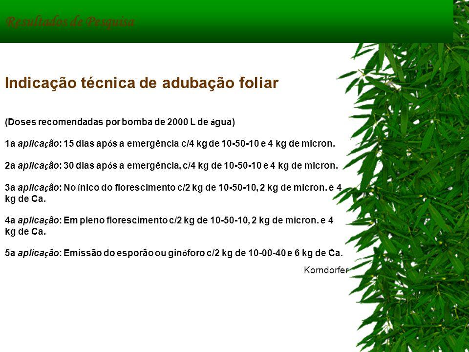 Resultados de Pesquisa Indicação técnica de adubação foliar Korndorfer (Doses recomendadas por bomba de 2000 L de á gua) 1a aplica ç ão: 15 dias ap ó