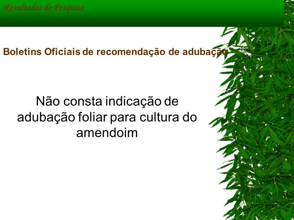Resultados de Pesquisa Boletins Oficiais de recomendação de adubação Não consta indicação de adubação foliar para cultura do amendoim