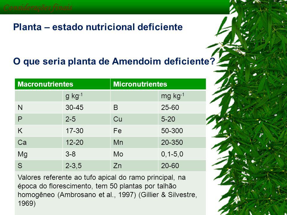 Considerações finais Planta – estado nutricional deficiente O que seria planta de Amendoim deficiente? MacronutrientesMicronutrientes g kg -1 mg kg -1