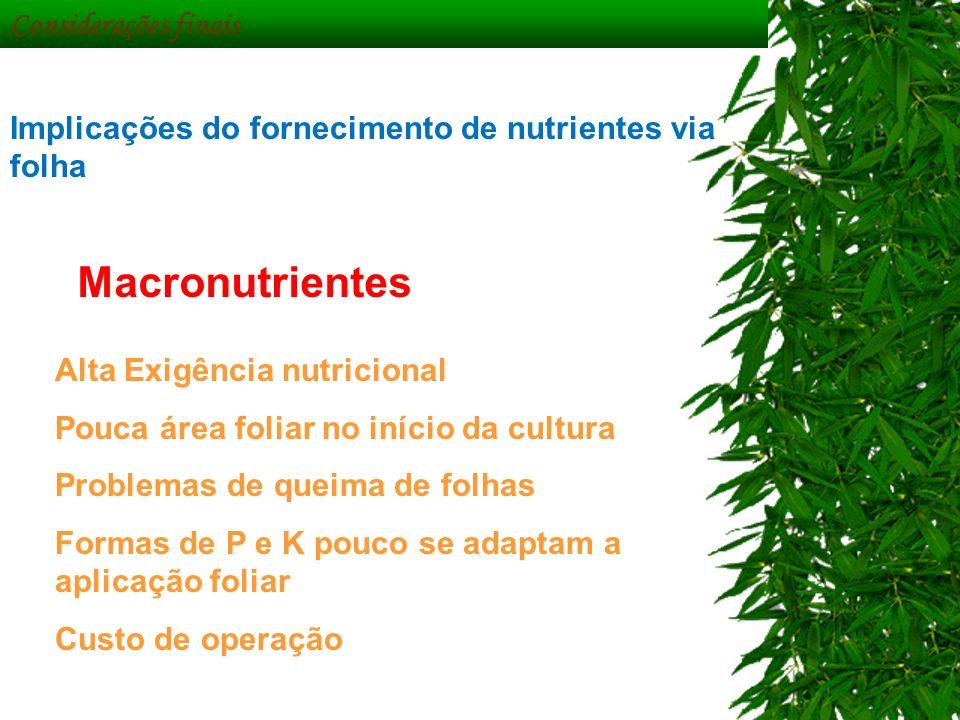 Considerações finais Implicações do fornecimento de nutrientes via folha Macronutrientes Alta Exigência nutricional Pouca área foliar no início da cul