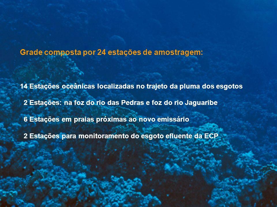 Grade composta por 24 estações de amostragem: 14 Estações oceânicas localizadas no trajeto da pluma dos esgotos 2 Estações: na foz do rio das Pedras e