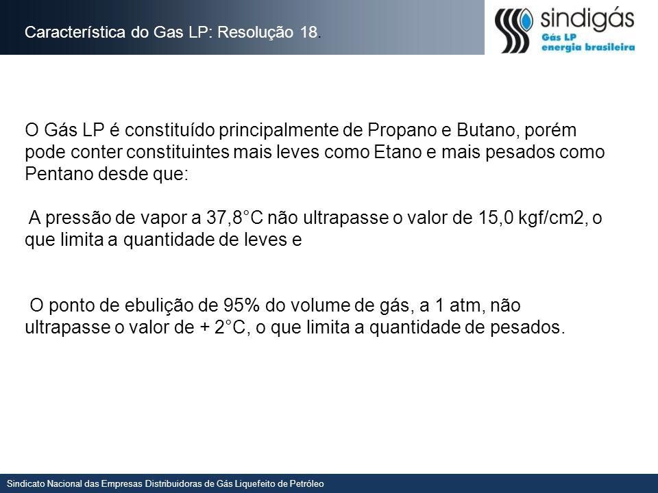 O Gás LP é constituído principalmente de Propano e Butano, porém pode conter constituintes mais leves como Etano e mais pesados como Pentano desde que: A pressão de vapor a 37,8°C não ultrapasse o valor de 15,0 kgf/cm2, o que limita a quantidade de leves e O ponto de ebulição de 95% do volume de gás, a 1 atm, não ultrapasse o valor de + 2°C, o que limita a quantidade de pesados.