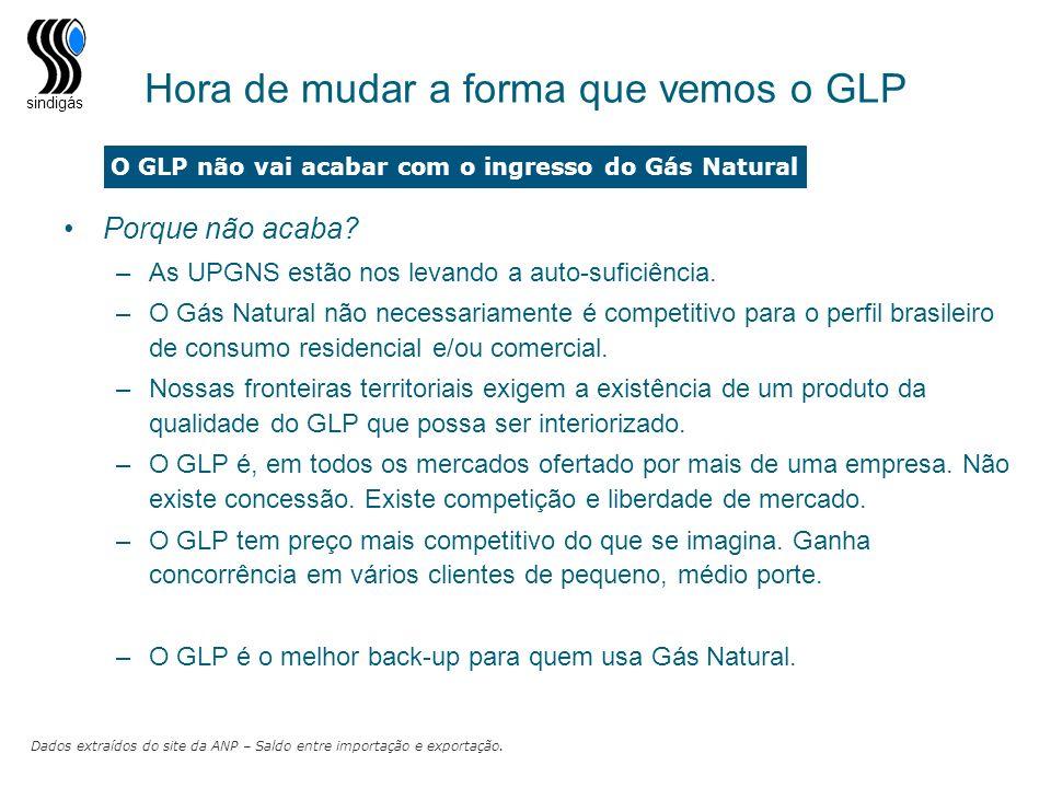 sindigás Hora de mudar a forma que vemos o GLP Porque não acaba? –As UPGNS estão nos levando a auto-suficiência. –O Gás Natural não necessariamente é
