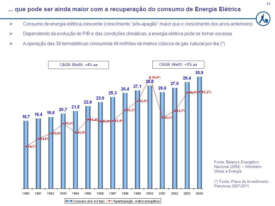 16 Consumo de energia elétrica crescente (crescimento pós-apagão maior que o crescimento dos anos anteriores) Dependendo da evolução do PIB e das cond