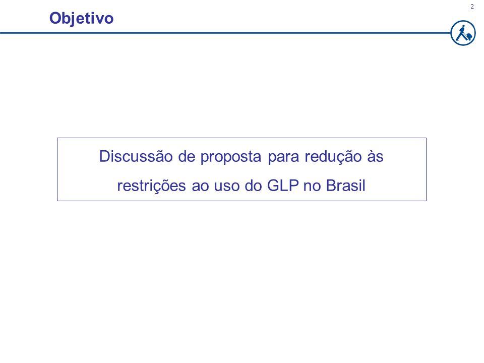 2 Discussão de proposta para redução às restrições ao uso do GLP no Brasil Objetivo