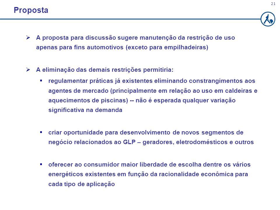 21 Proposta A proposta para discussão sugere manutenção da restrição de uso apenas para fins automotivos (exceto para empilhadeiras) A eliminação das
