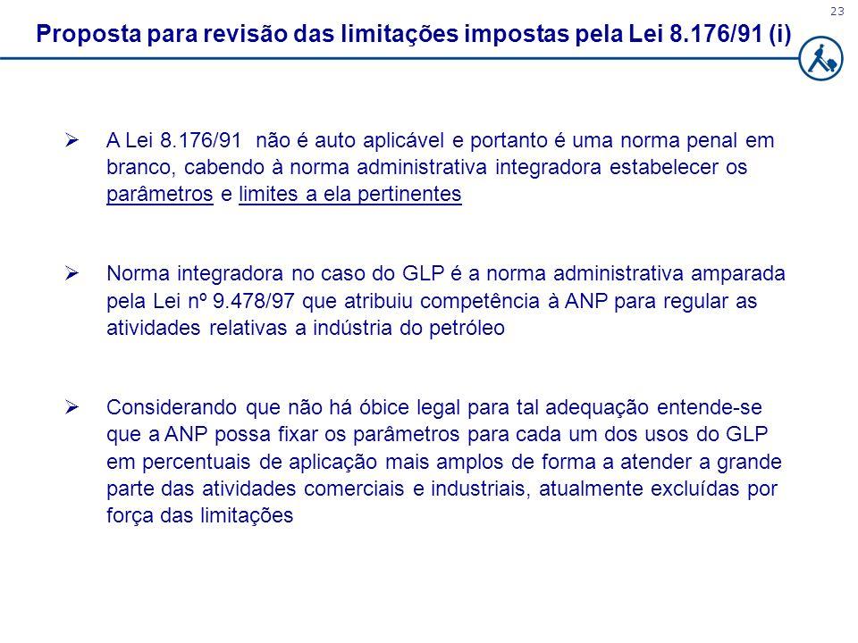 23 Proposta para revisão das limitações impostas pela Lei 8.176/91 (i) A Lei 8.176/91 não é auto aplicável e portanto é uma norma penal em branco, cab