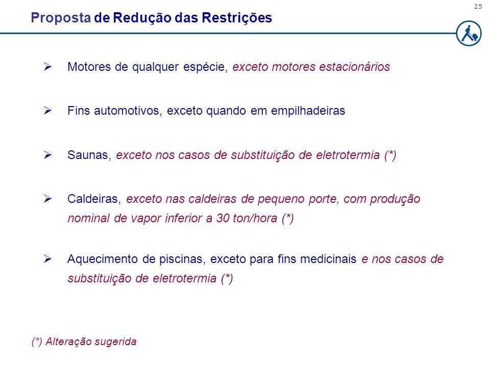 25 Proposta de Redução das Restrições Motores de qualquer espécie, exceto motores estacionários Fins automotivos, exceto quando em empilhadeiras Sauna