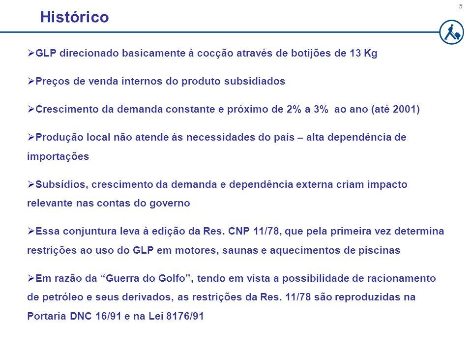 5 Histórico GLP direcionado basicamente à cocção através de botijões de 13 Kg Preços de venda internos do produto subsidiados Crescimento da demanda c
