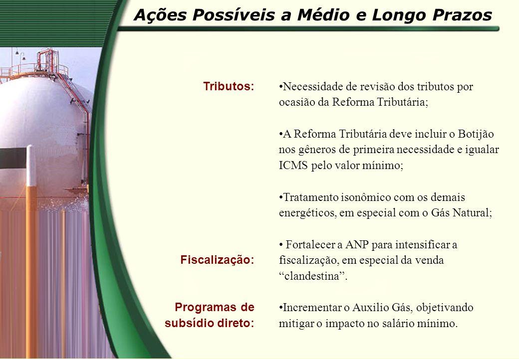 Ações Possíveis a Médio e Longo Prazos Tributos: Fiscalização: Programas de subsídio direto: Necessidade de revisão dos tributos por ocasião da Reform