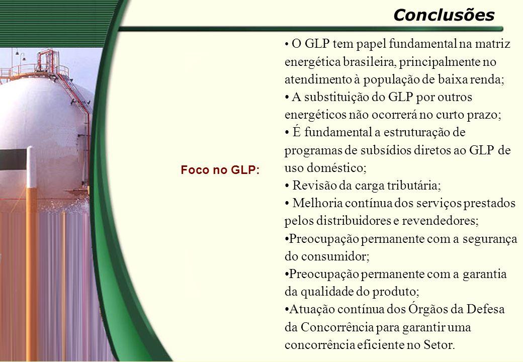 Conclusões Foco no GLP: O GLP tem papel fundamental na matriz energética brasileira, principalmente no atendimento à população de baixa renda; A subst