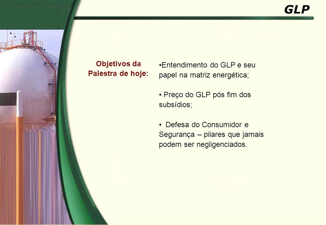Objetivos da Palestra de hoje: GLP Entendimento do GLP e seu papel na matriz energética; Preço do GLP pós fim dos subsídios; Defesa do Consumidor e Se