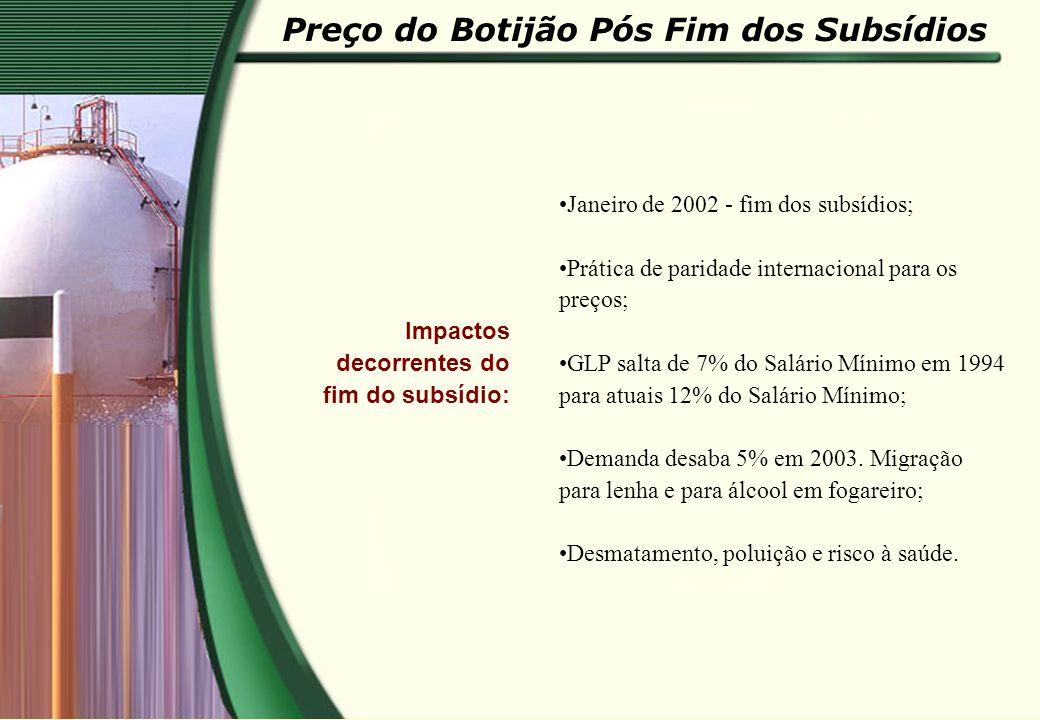 Impactos decorrentes do fim do subsídio: Janeiro de 2002 - fim dos subsídios; Prática de paridade internacional para os preços; GLP salta de 7% do Sal