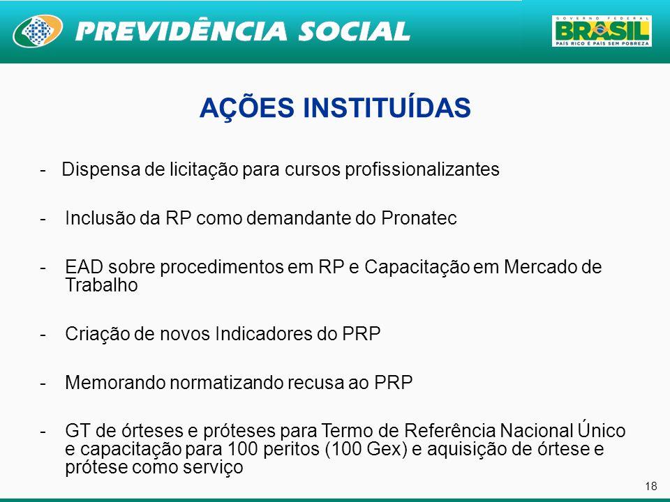18 AÇÕES INSTITUÍDAS - Dispensa de licitação para cursos profissionalizantes -Inclusão da RP como demandante do Pronatec -EAD sobre procedimentos em R