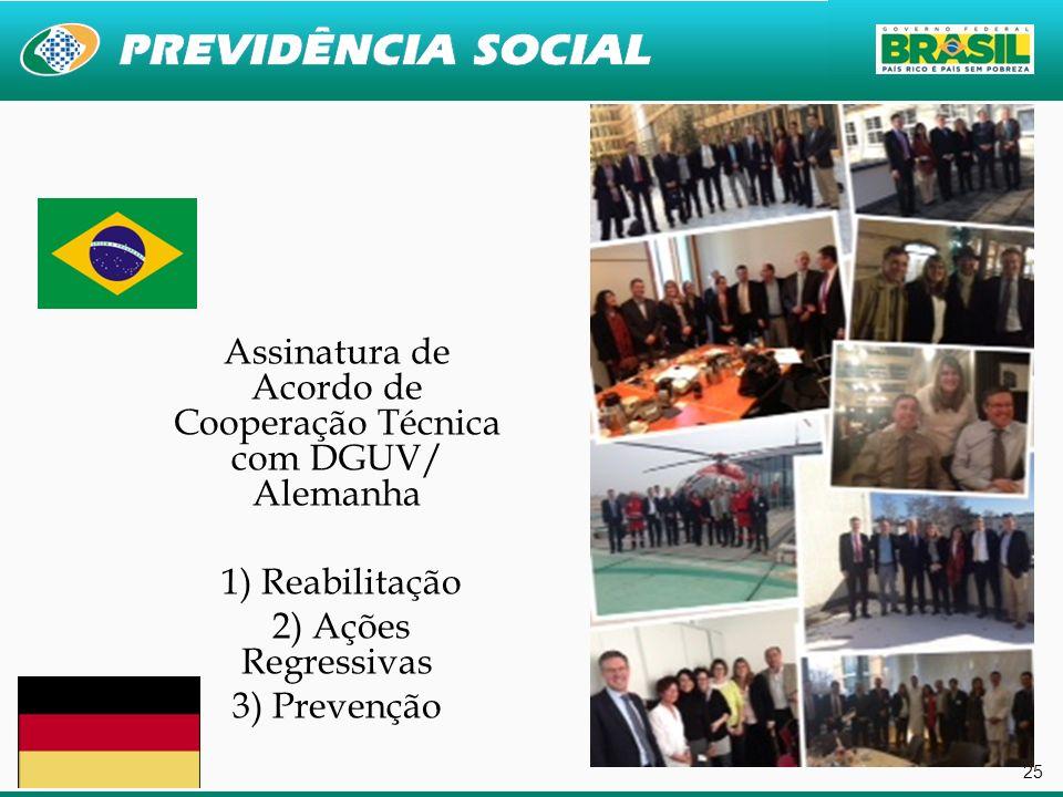 25 Assinatura de Acordo de Cooperação Técnica com DGUV/ Alemanha 1) Reabilitação 2) Ações Regressivas 3) Prevenção