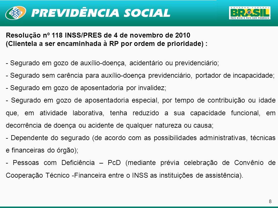 8 Resolução nº 118 INSS/PRES de 4 de novembro de 2010 (Clientela a ser encaminhada à RP por ordem de prioridade) : - Segurado em gozo de auxílio-doenç