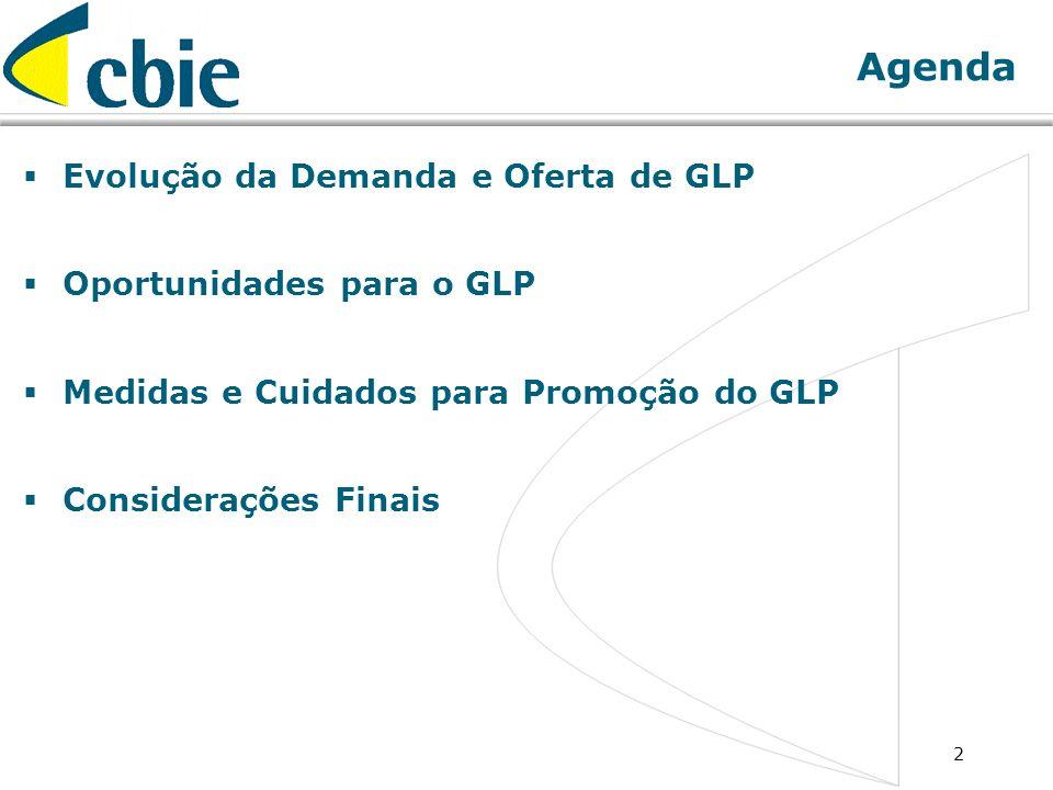 2 Agenda Evolução da Demanda e Oferta de GLP Oportunidades para o GLP Medidas e Cuidados para Promoção do GLP Considerações Finais