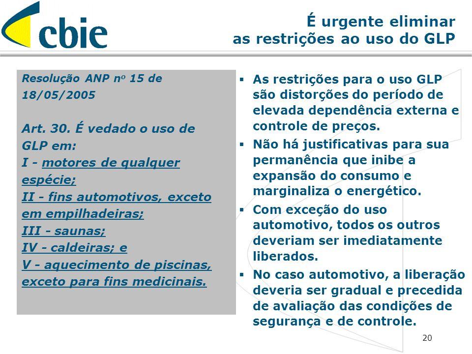 20 É urgente eliminar as restrições ao uso do GLP Resolução ANP n o 15 de 18/05/2005 Art. 30. É vedado o uso de GLP em: I - motores de qualquer espéci
