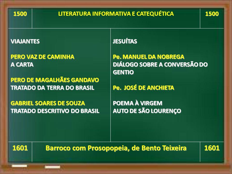 1500LITERATURA INFORMATIVA E CATEQUÉTICA1500VIAJANTES PERO VAZ DE CAMINHA A CARTA PERO DE MAGALHÃES GANDAVO TRATADO DA TERRA DO BRASIL GABRIEL SOARES DE SOUZA TRATADO DESCRITIVO DO BRASIL JESUÍTAS Pe.