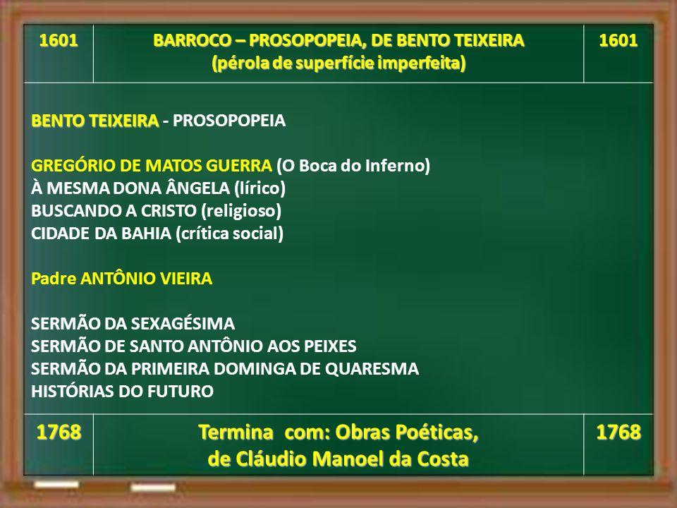 1601 BARROCO – PROSOPOPEIA, DE BENTO TEIXEIRA (pérola de superfície imperfeita) 1601 BENTO TEIXEIRA BENTO TEIXEIRA - PROSOPOPEIA GREGÓRIO DE MATOS GUERRA (O Boca do Inferno) À MESMA DONA ÂNGELA (lírico) BUSCANDO A CRISTO (religioso) CIDADE DA BAHIA (crítica social) Padre ANTÔNIO VIEIRA SERMÃO DA SEXAGÉSIMA SERMÃO DE SANTO ANTÔNIO AOS PEIXES SERMÃO DA PRIMEIRA DOMINGA DE QUARESMA HISTÓRIAS DO FUTURO 1768 Termina com: Obras Poéticas, de Cláudio Manoel da Costa 1768