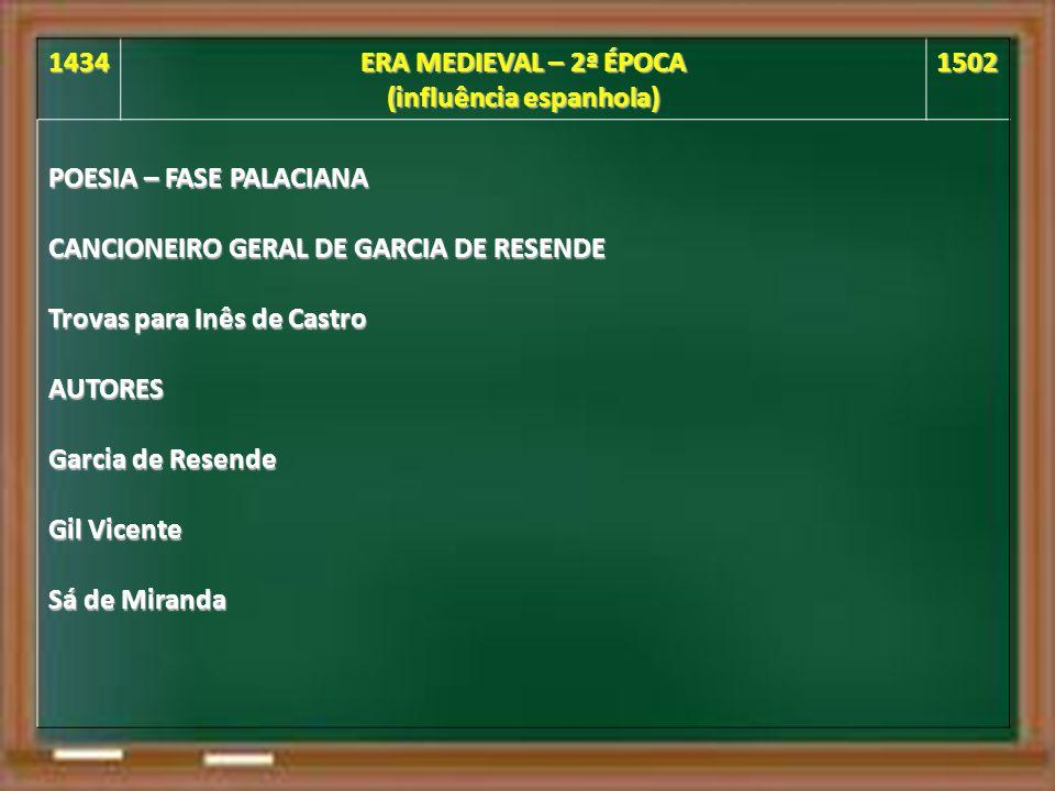 1434 ERA MEDIEVAL – 2ª ÉPOCA (influência espanhola) 1502 POESIA – FASE PALACIANA CANCIONEIRO GERAL DE GARCIA DE RESENDE Trovas para Inês de Castro AUTORES Garcia de Resende Gil Vicente Sá de Miranda