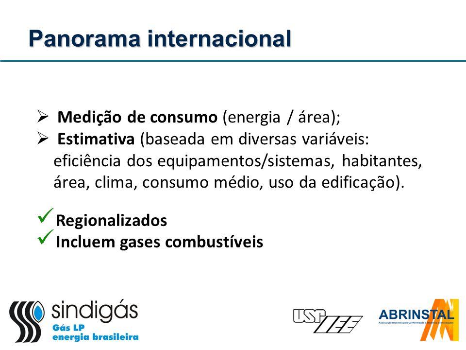 Regionalizados Incluem gases combustíveis Medição de consumo (energia / área); Estimativa (baseada em diversas variáveis: eficiência dos equipamentos/
