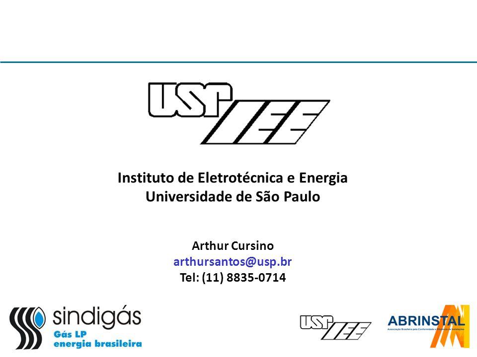 Instituto de Eletrotécnica e Energia Universidade de São Paulo Arthur Cursino arthursantos@usp.br Tel: (11) 8835-0714