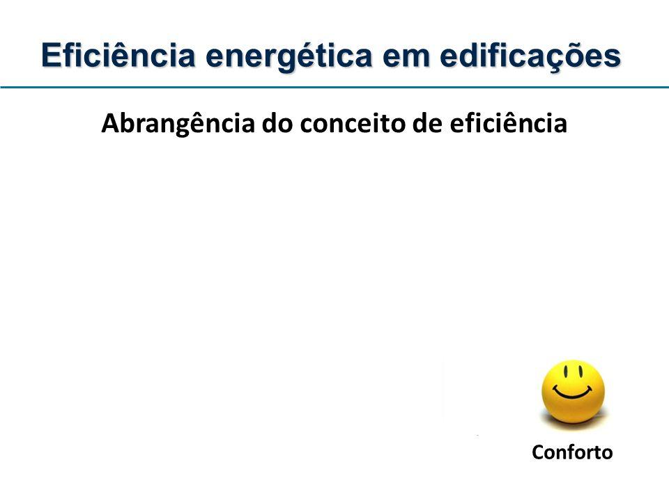 Conforto Eficiência energética em edificações Abrangência do conceito de eficiência