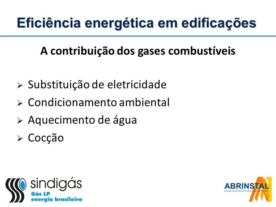 Substituição de eletricidade Condicionamento ambiental Aquecimento de água Cocção Eficiência energética em edificações A contribuição dos gases combus