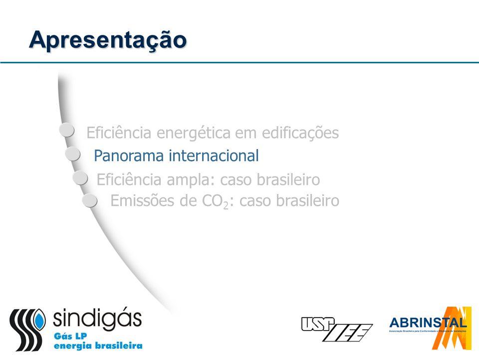 Fonte: Adaptação própria a partir de ONS, 2010 e MCT, 2010 Emissões de CO 2 : caso brasileiro Perspectivas de evolução das emissões para 2030