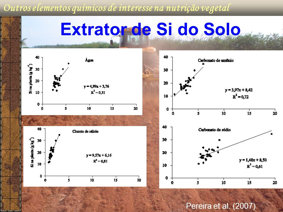 Outros elementos químicos de interesse na nutrição vegetal Extrator de Si do Solo Pereira et al. (2007)