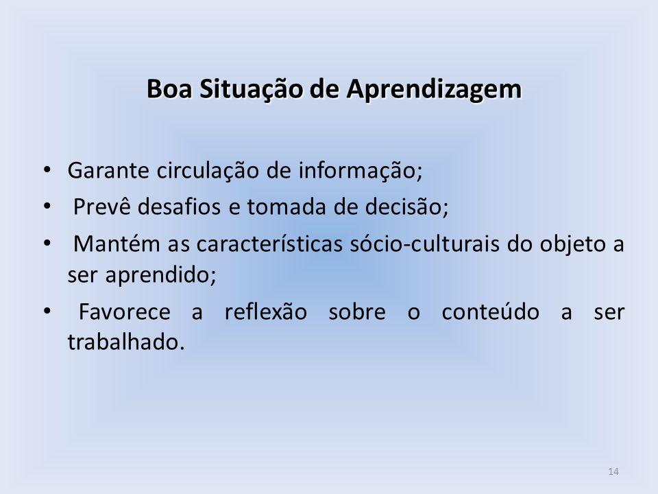 Boa Situação de Aprendizagem Garante circulação de informação; Prevê desafios e tomada de decisão; Mantém as características sócio-culturais do objeto