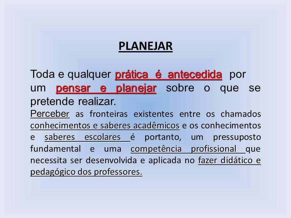 PLANEJAMENTO e AVALIAÇÃO Procedimentos indissociáveis avaliaçãodecisão planejada e intencional.