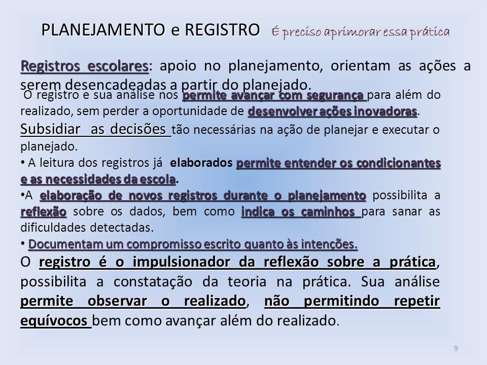 PLANEJAMENTO e REGISTRO PLANEJAMENTO e REGISTRO É preciso aprimorar essa prática Registros escolares Registros escolares: apoio no planejamento, orien