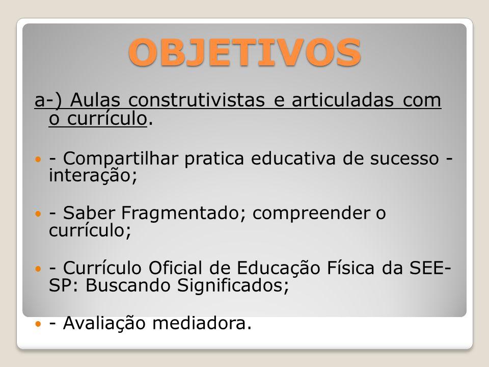 OBJETIVOS a-) Aulas construtivistas e articuladas com o currículo. - Compartilhar pratica educativa de sucesso - interação; - Saber Fragmentado; compr