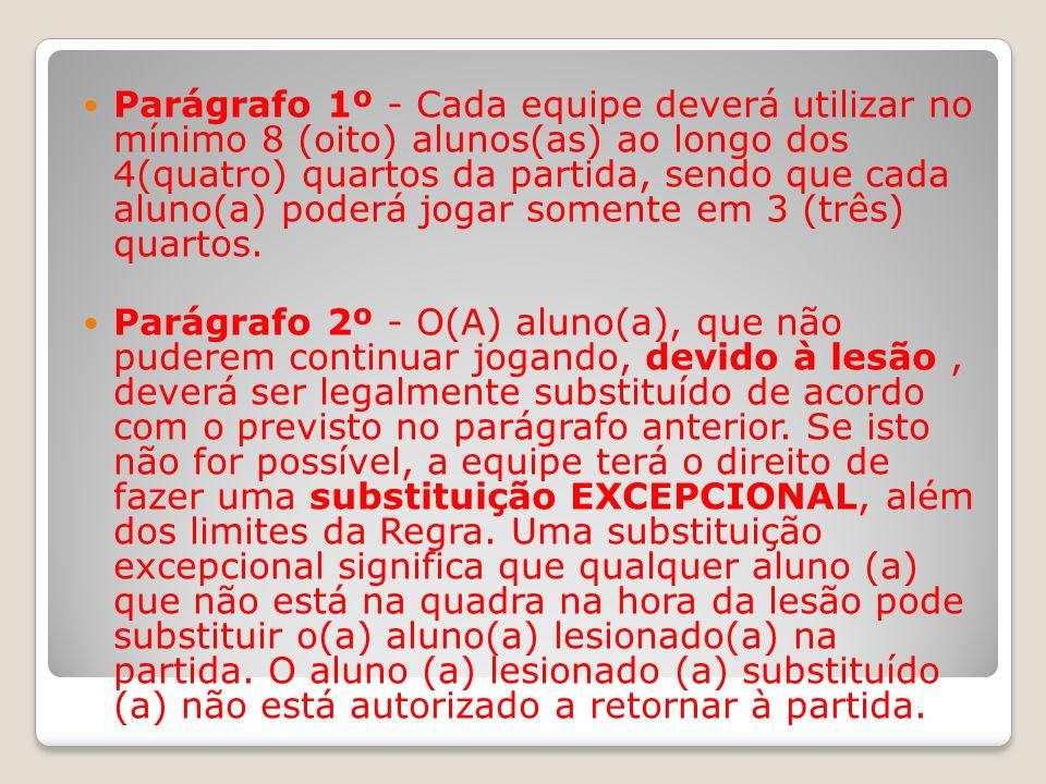 Parágrafo 1º - Cada equipe deverá utilizar no mínimo 8 (oito) alunos(as) ao longo dos 4(quatro) quartos da partida, sendo que cada aluno(a) poderá jog