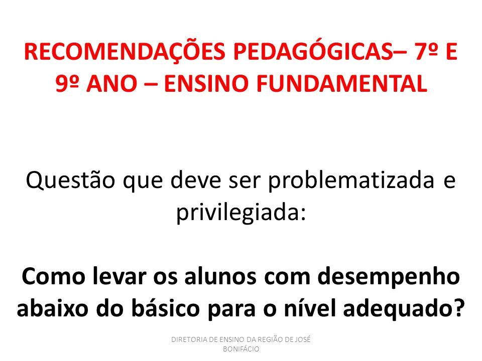 CLASSIFICAÇÃO E DESCRIÇÃO DOS NÍVEIS DE PROFICIÊNCIA DO SARESP CLASSIFICAÇÃO: Insuficiente NÍVEL DE PROFICIÊNCIA: Abaixo do Básico DESCRIÇÃO: Os alunos neste nível demonstram nível insuficiente dos conteúdos, habilidades desejáveis para o ano escolar em que se encontram DIRETORIA DE ENSINO DA REGIÃO DE JOSÉ BONIFÁCIO
