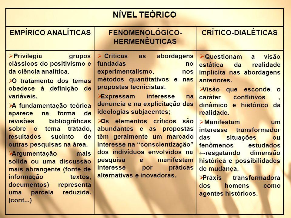 NÍVEL TEÓRICO EMPÍRICO ANALÍTICASFENOMENOLÓGICO- HERMENÊUTICAS CRÍTICO-DIALÉTICAS Privilegia grupos clássicos do positivismo e da ciência analítica. O