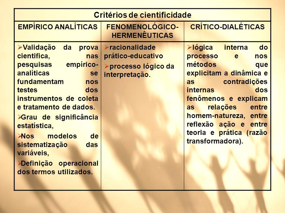 Critérios de cientificidade EMPÍRICO ANALÍTICASFENOMENOLÓGICO- HERMENÊUTICAS CRÍTICO-DIALÉTICAS Validação da prova cientifica, nas pesquisas empírico-