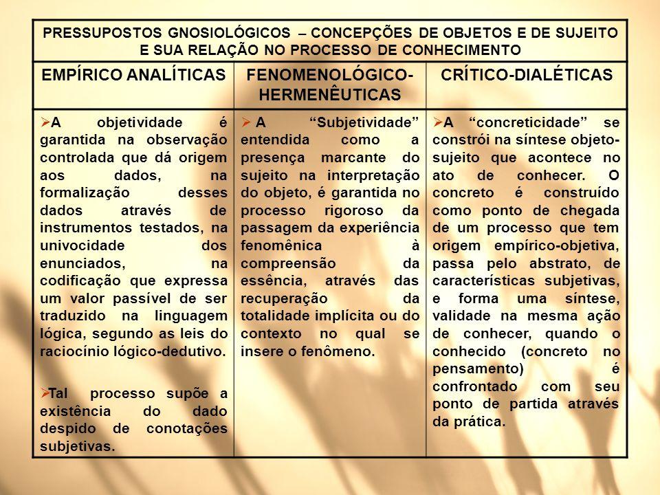 PRESSUPOSTOS GNOSIOLÓGICOS – CONCEPÇÕES DE OBJETOS E DE SUJEITO E SUA RELAÇÃO NO PROCESSO DE CONHECIMENTO EMPÍRICO ANALÍTICASFENOMENOLÓGICO- HERMENÊUT