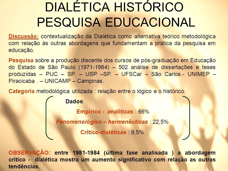 DIALÉTICA HISTÓRICO PESQUISA EDUCACIONAL Discussão: contextualização da Dialética como alternativa teórico metodológica com relação às outras abordage