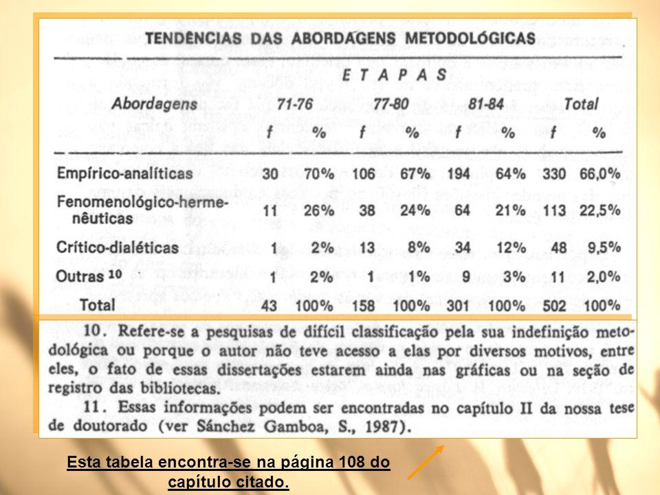 PRESSUPOSTOS ONTOLÓGICOS – DECORRENTES DA NOÇÃO DE SUJEITO E DA POSTURA DESTE DIANTE DO OBJETO APARECEM, NAS PESQUISAS ESTUDADAS, AS NOÇÕES DE HOMEM E EDUCAÇÃO EMPÍRICO ANALÍTICASFENOMENOLÓGICO- HERMENÊUTICAS CRÍTICO-DIALÉTICAS A noção de homem está marcada pelas concepções tecnicistas e funcionalistas – destacando seu caráter técnico-funcional.