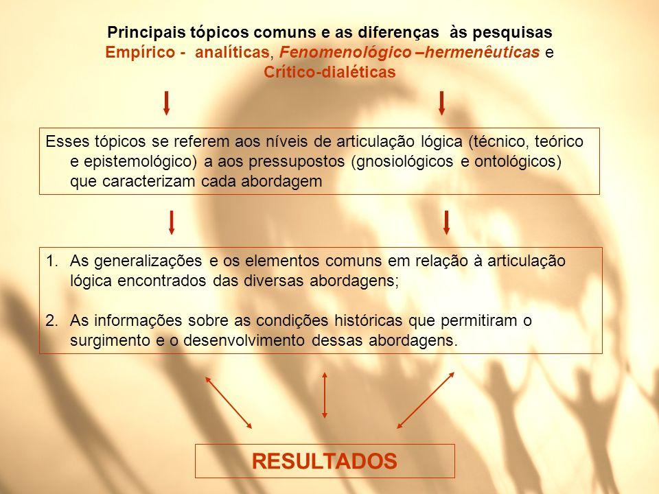 ELEMENTOS LÓGICOS NÍVEL TÉCNICO EMPÍRICO ANALÍTICAS FENOMENOLÓGICO- HERMENÊUTICAS CRÍTICO-DIALÉTICAS Técnicas de coletas, tratamento e análise de dados quantitativos com uso de medidas e procedimentos estatísticos.