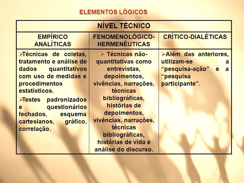 Referências Bibliográficas BRANDÃO, Carlos R.Repensando a Pesquisa Participante.
