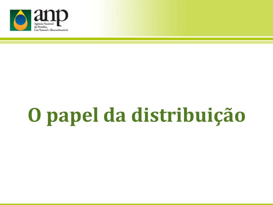 O papel da distribuição