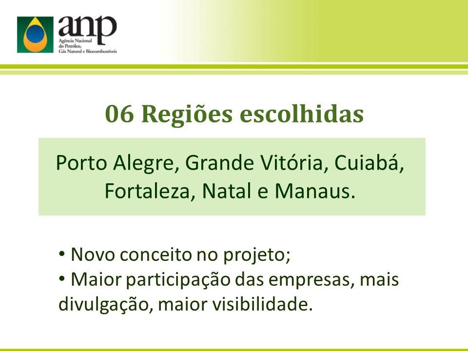 06 Regiões escolhidas Novo conceito no projeto; Maior participação das empresas, mais divulgação, maior visibilidade.