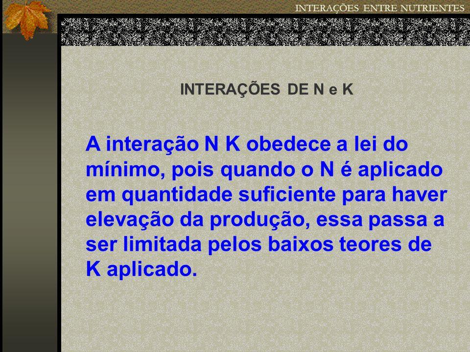 INTERAÇÕES ENTRE NUTRIENTES INTERAÇÕES DE N e K A interação N K obedece a lei do mínimo, pois quando o N é aplicado em quantidade suficiente para have