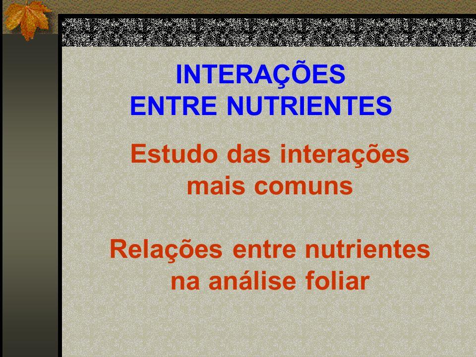INTERAÇÕES ENTRE NUTRIENTES INTERAÇÕES N e P Este fato pode ser explicado por 2 teses: do P disponível do solo: a absorção do N na forma amoniacal diminui o pH da rizosfera, que por sua vez pode aumentar a disponibilidade de P.