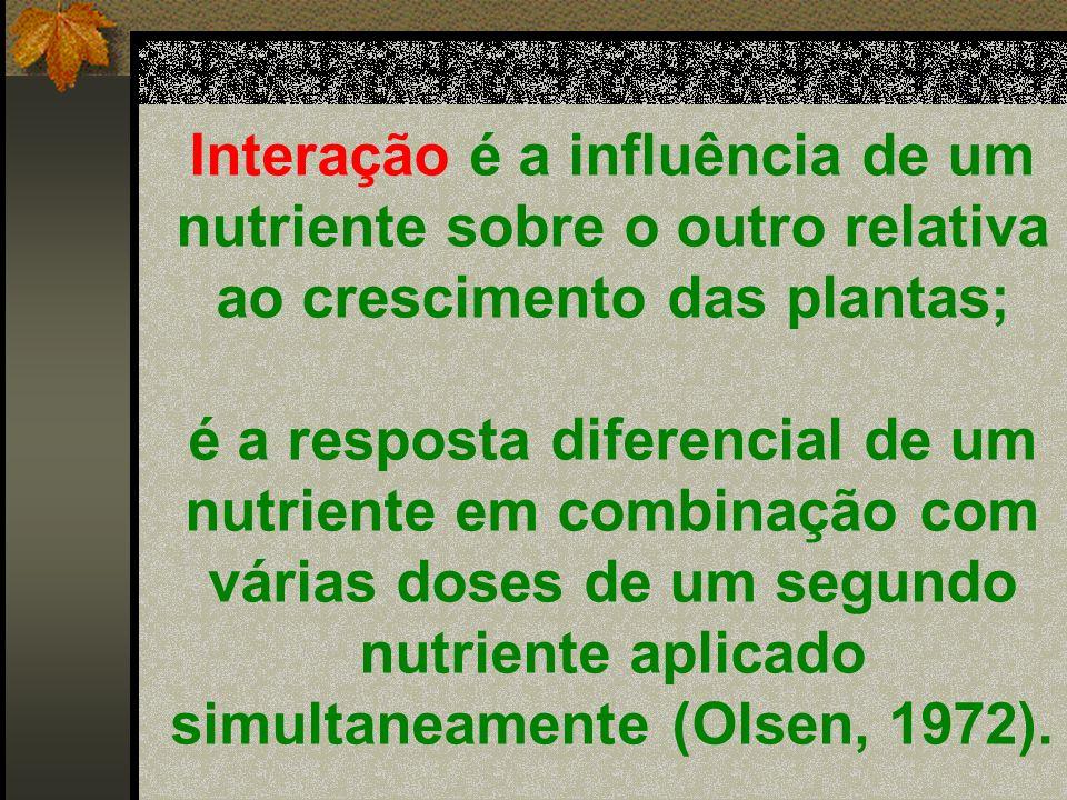 Interação é a influência de um nutriente sobre o outro relativa ao crescimento das plantas; é a resposta diferencial de um nutriente em combinação com
