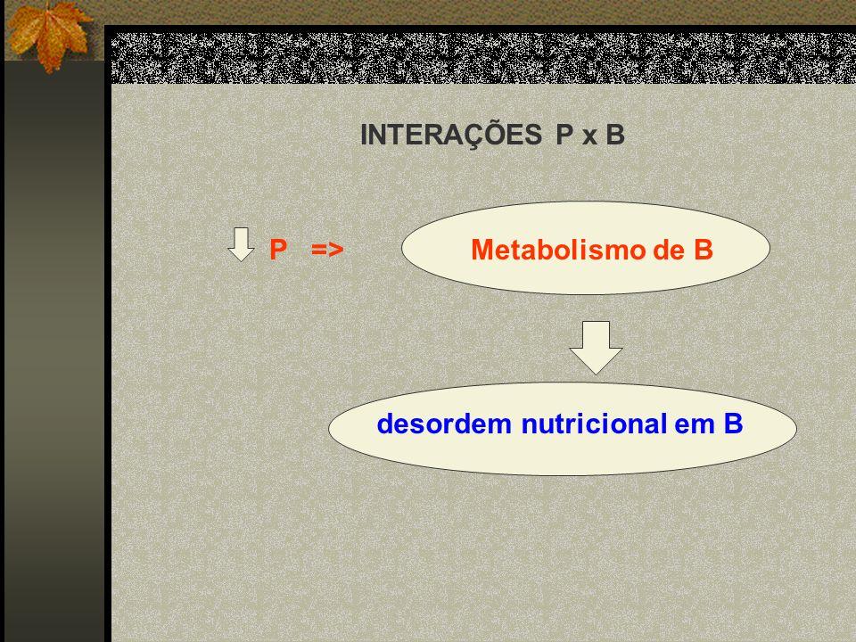 INTERAÇÕES P x B P => Metabolismo de B desordem nutricional em B